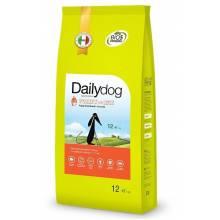 Dailydog Puppy Small Breed Turkey and Rice сухой корм для щенков мелких и миниатюрных пород с индейкой и рисом 1,5 кг (3 кг) (12 кг)